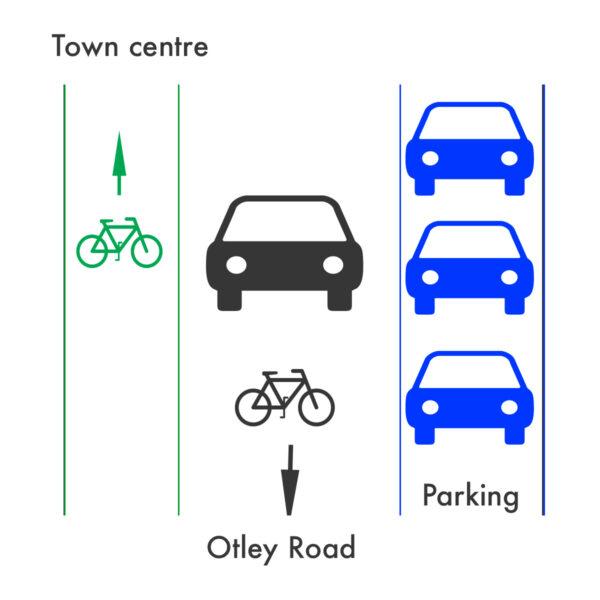 Beech Grove bike lane design